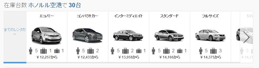 レンタルカーズドットコムの検索画面
