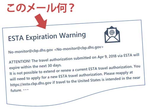 ESTA Expiratio warningとは?