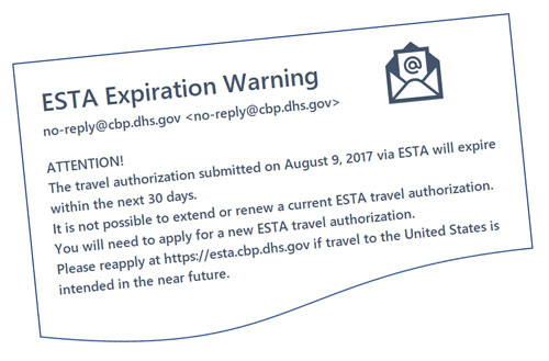 ESTA Expiration Warningメールとは?
