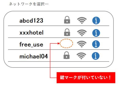 野良Wi-Fiは危険